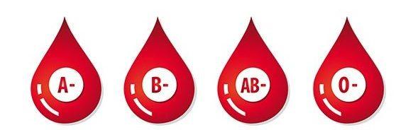 Потреба в компонентах крові щоденна!!!