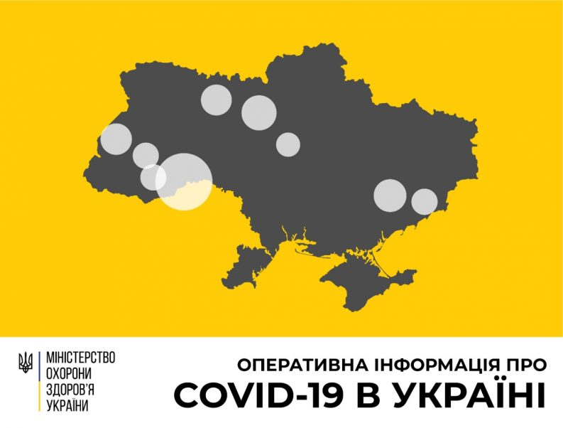 МОЗ COVID-19